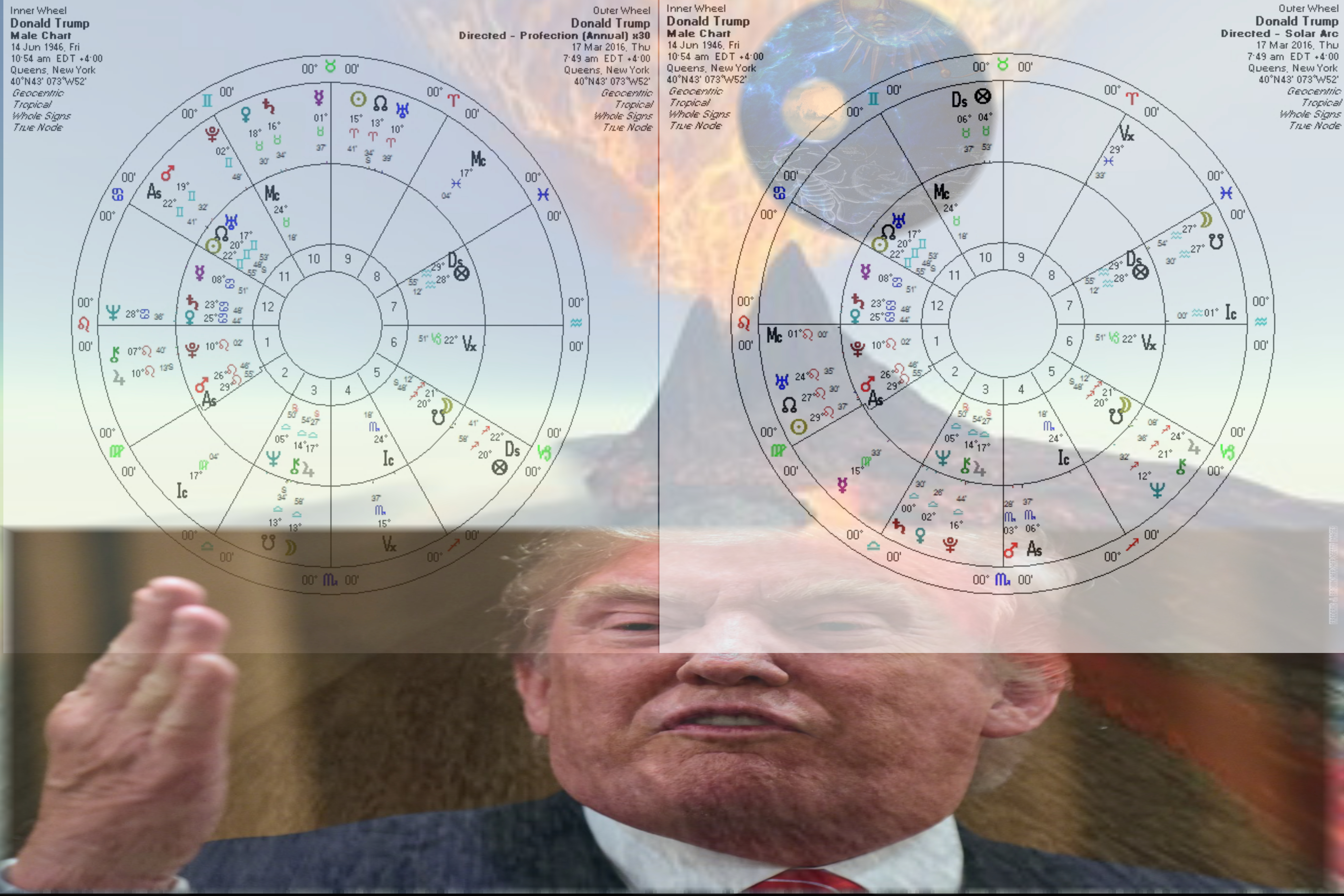 Usa forecast 2018 trump the eclipse baby when you see someones natal chart with the sunmoon co joined to the lunar nodes of the moon then they are generally speaking nvjuhfo Images